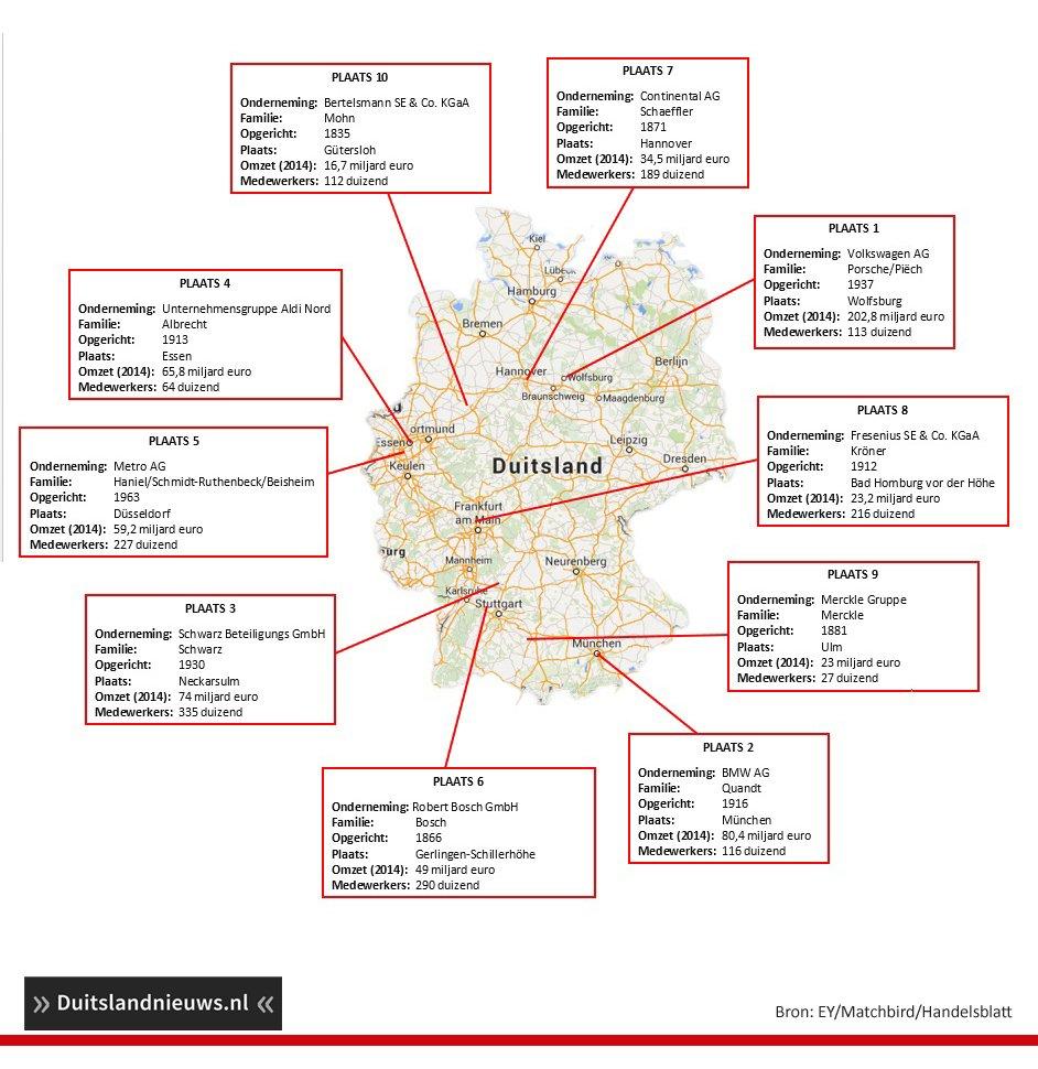 Kaart ondernemingen Duitsland _bron_logo