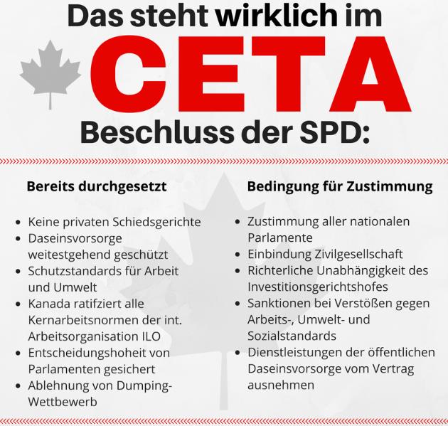Social media card van de SPD over het CETA-verdrag
